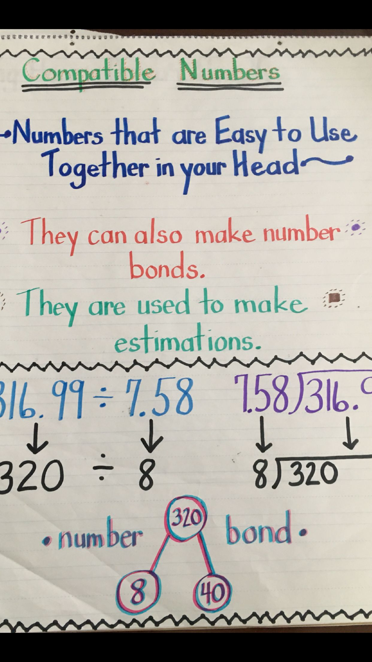 patible Numbers Anchor Chart