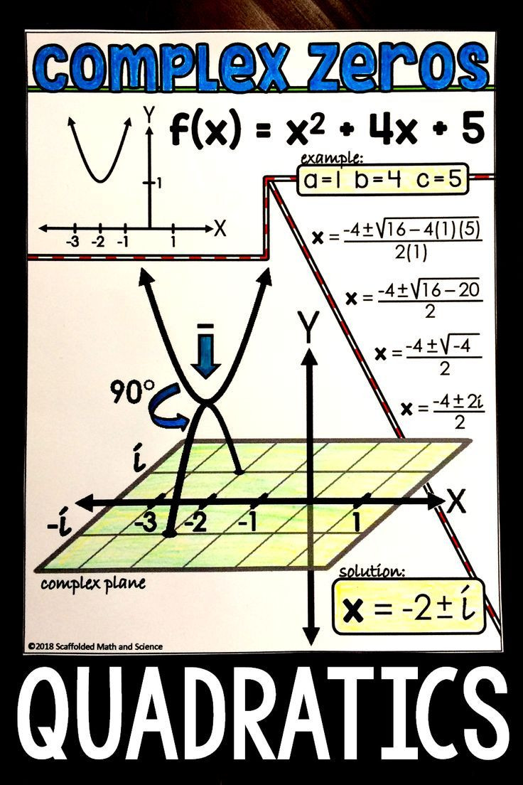 Graphing Complex Numbers Worksheet