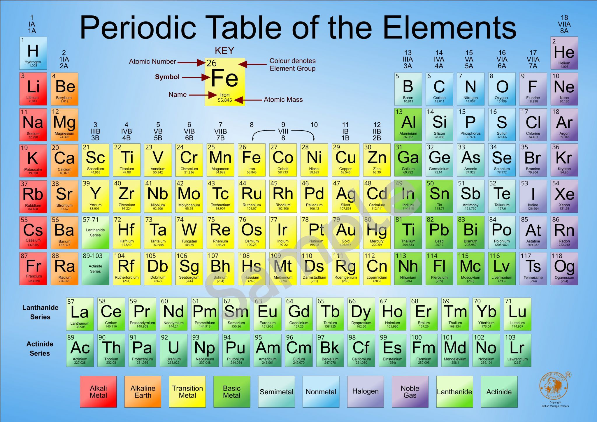 Periodic Table Chart Worksheet