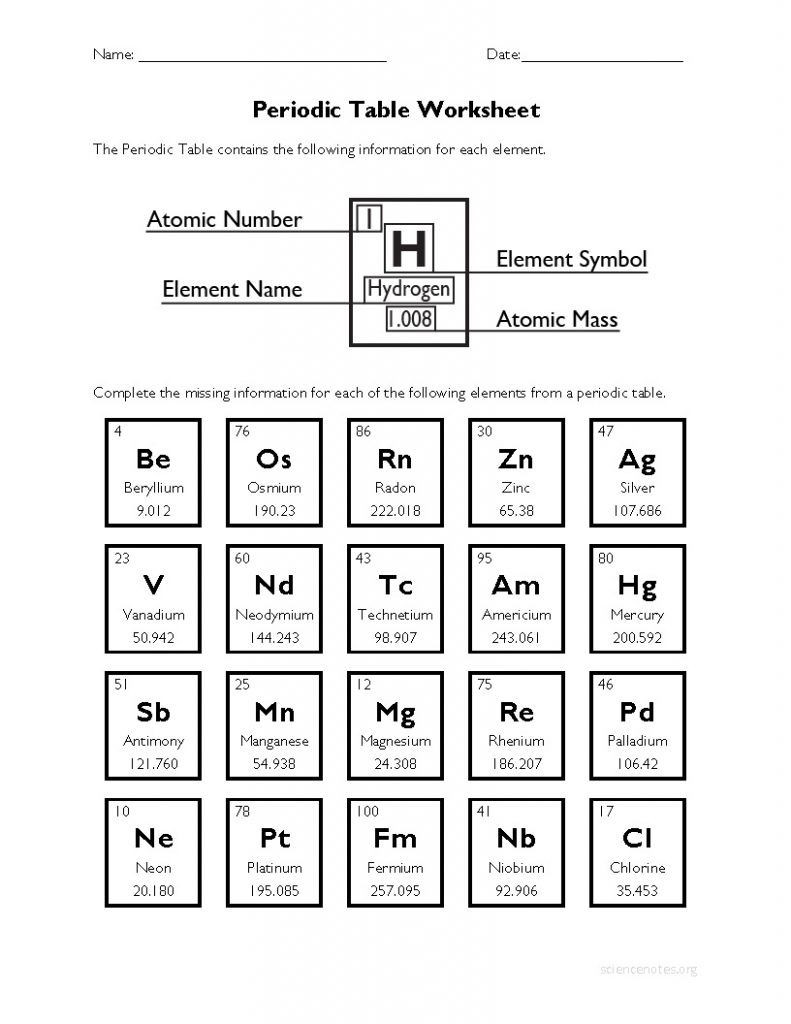 Print the periodic table worksheets and use a periodic table
