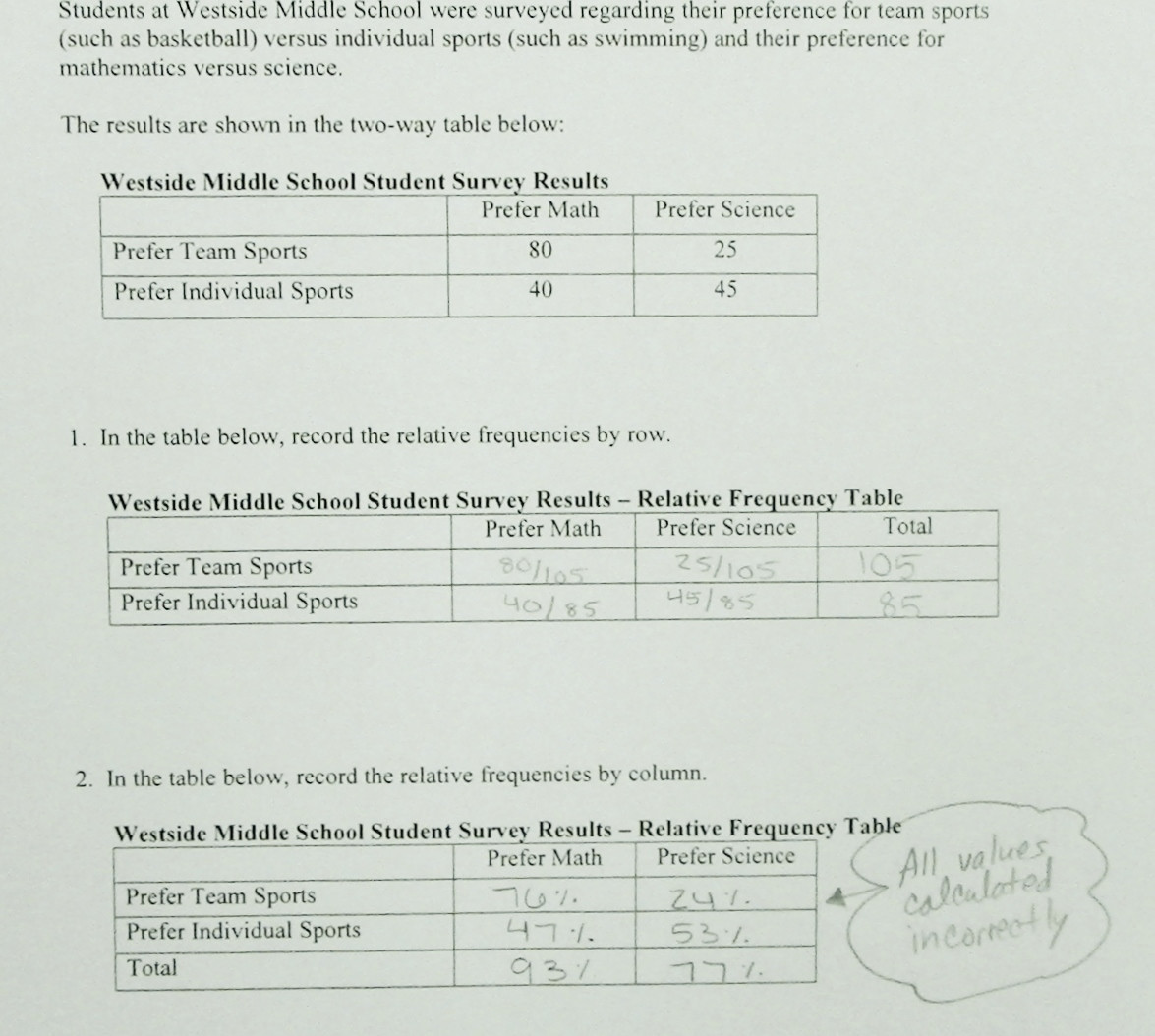 Relative Frequency Table Worksheet