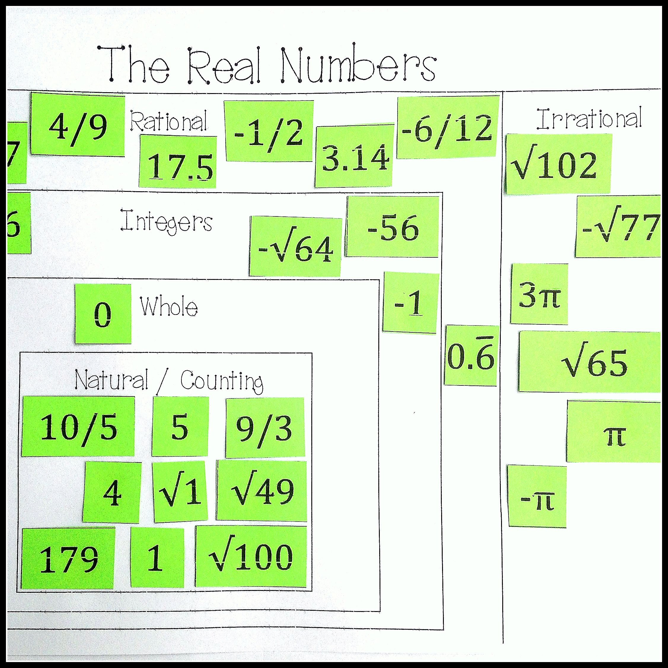 Roots Of Real Numbers Worksheets