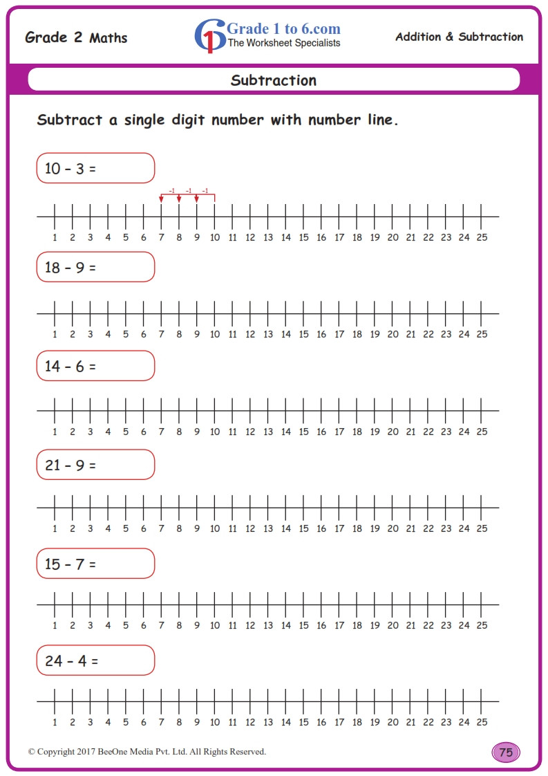 Subtraction with Number Line Worksheet