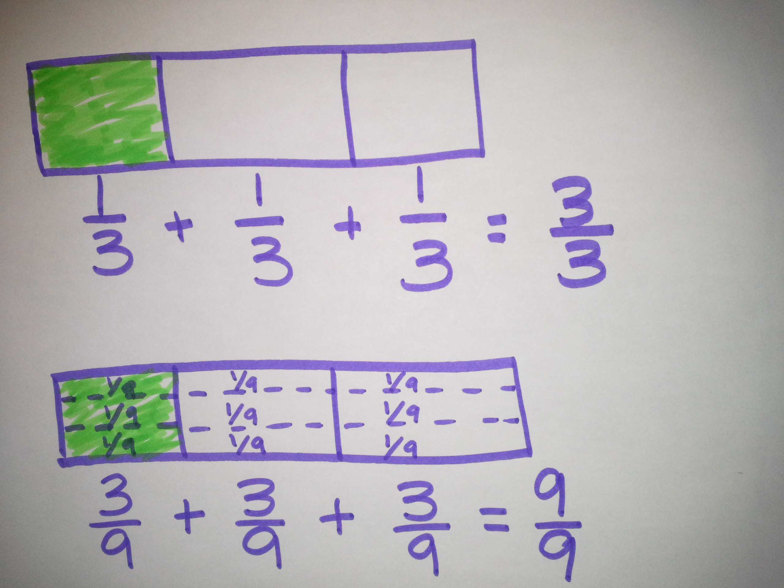Decomposing Fractions Worksheets 4th Grade