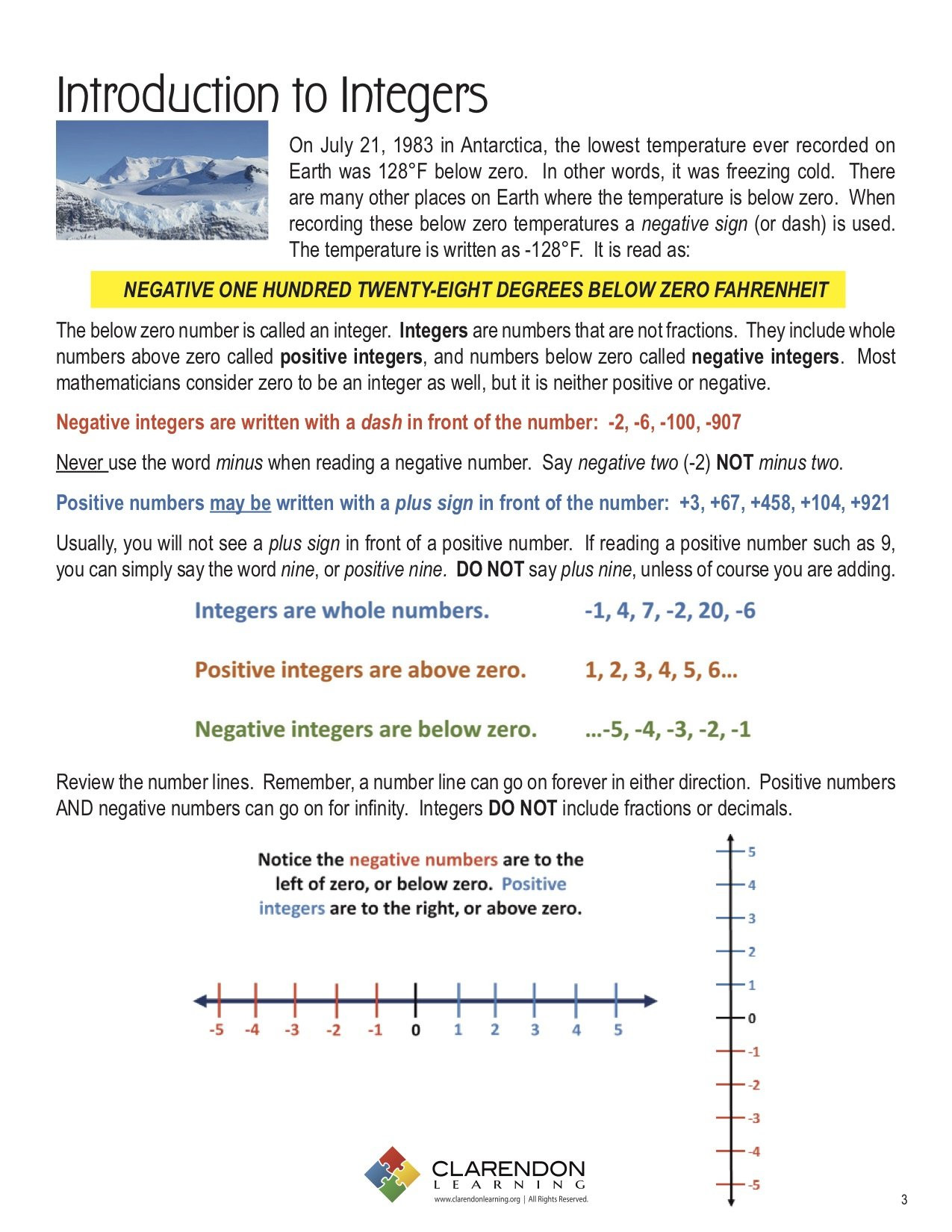 Introduction to Integers Lesson Plan