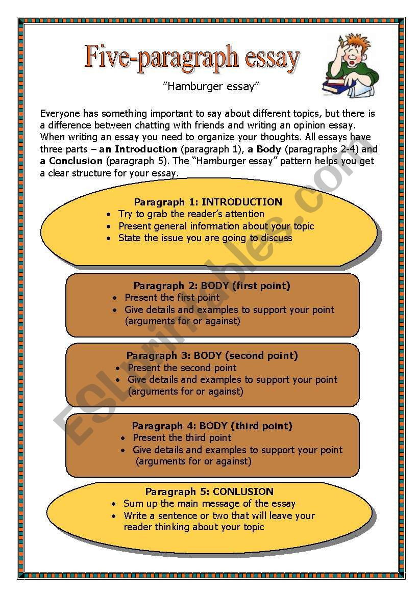 Parts Of A Paragraph Worksheet