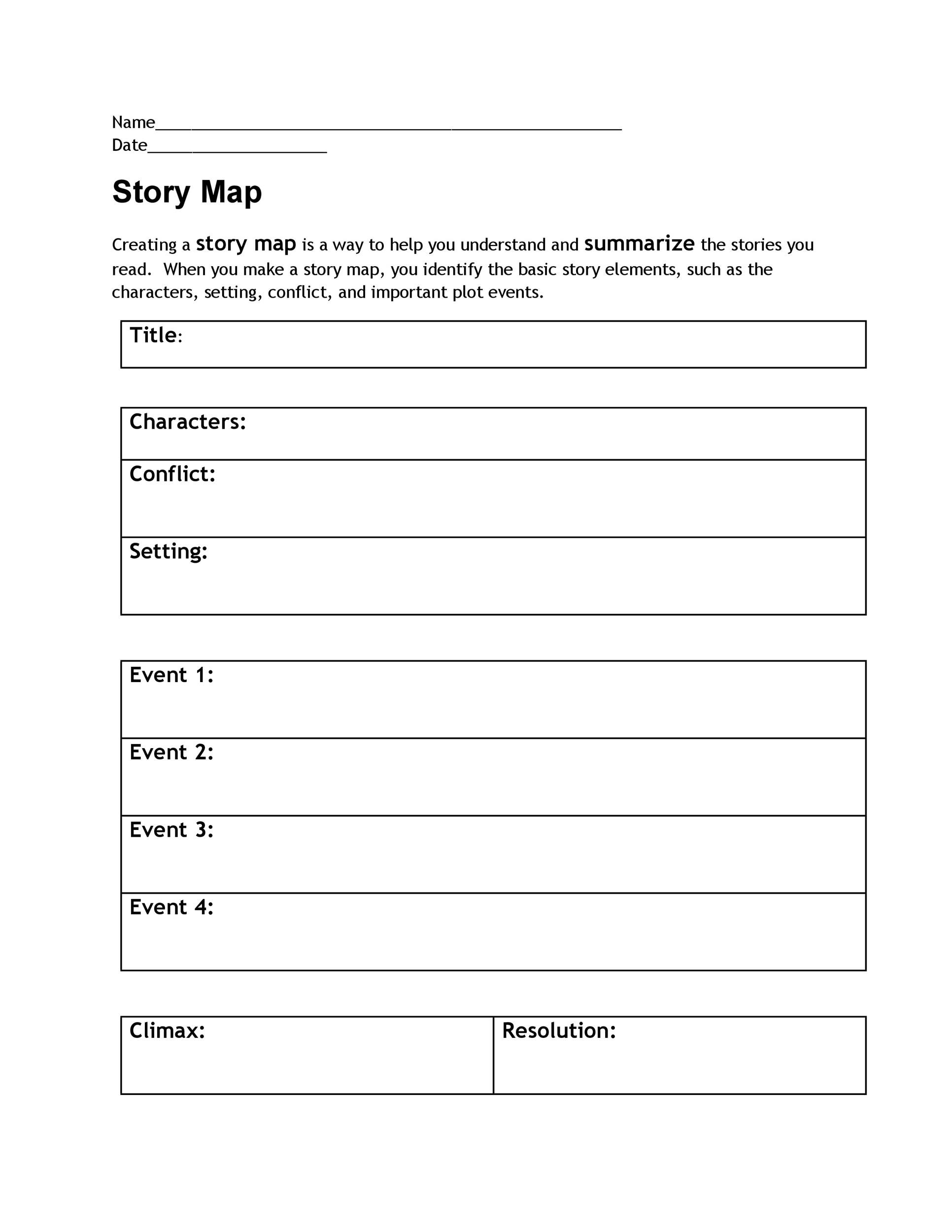 Reading A Map Worksheets