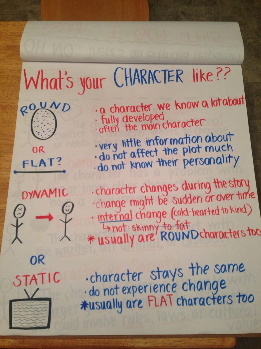 Static and Dynamic Characters Worksheet