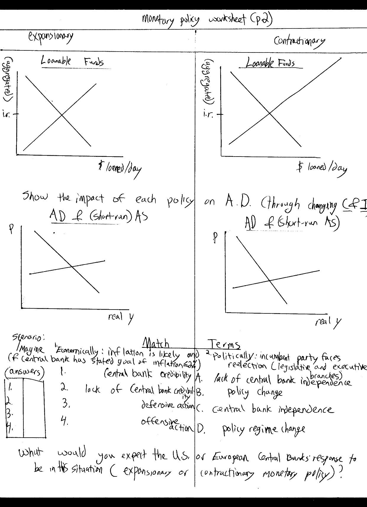 Graphing Supply and Demand Worksheet